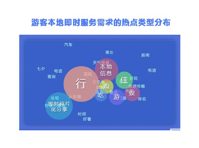 数据图-多.png